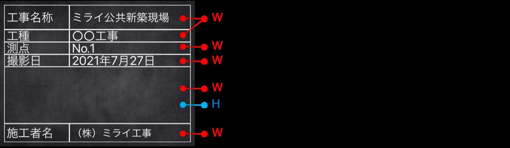 5W1H 黒板 書き方